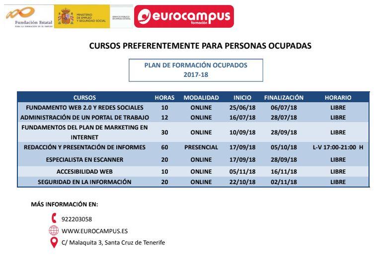 Eurocampus Formación y Consultoría: Cursos